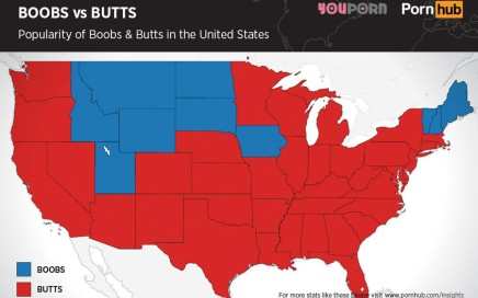Americans love ass more than tits
